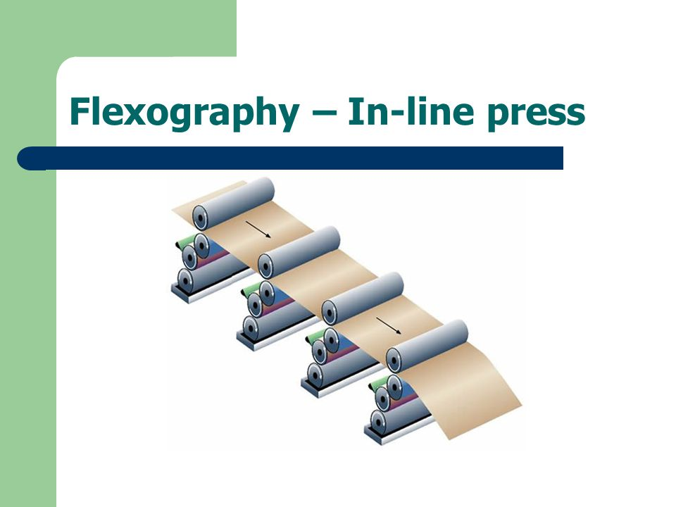 Flexography – In-line press