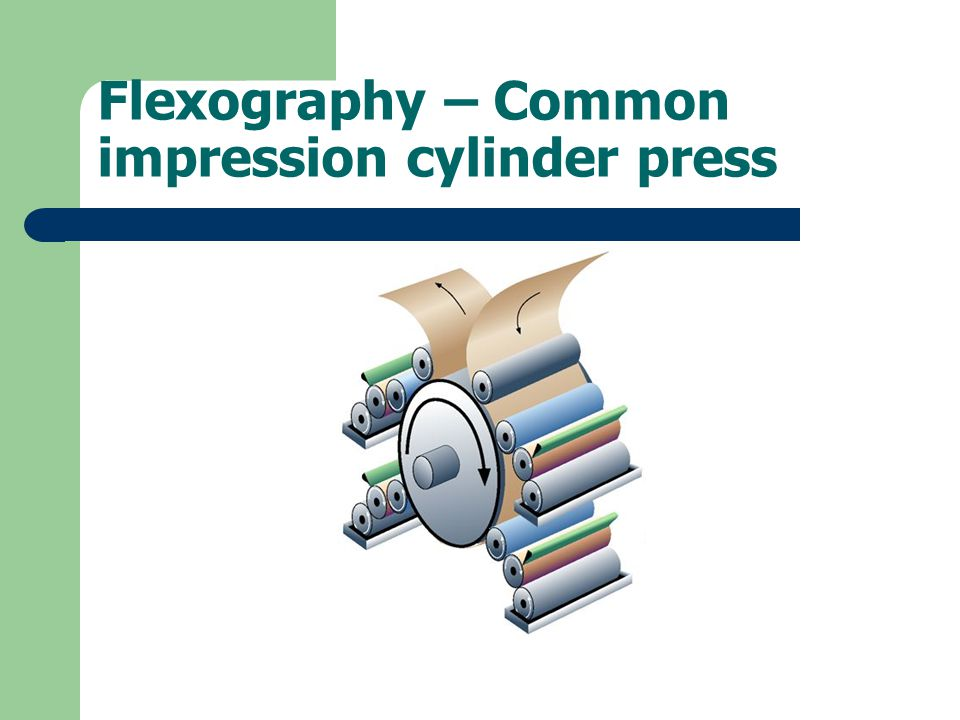 Flexography – Common impression cylinder press