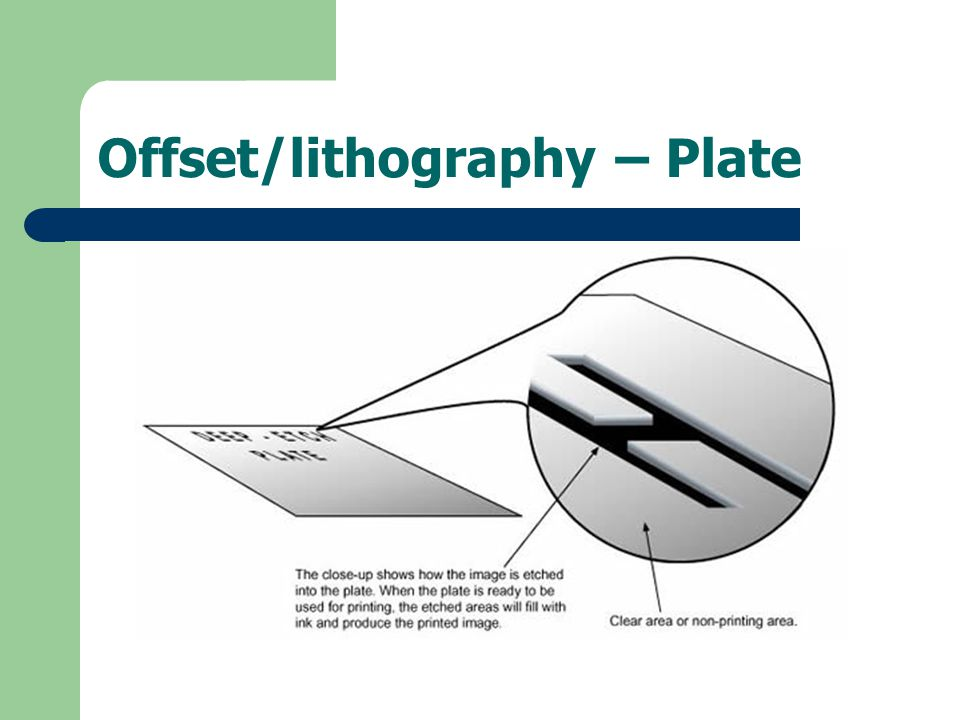 Offset/lithography – Plate