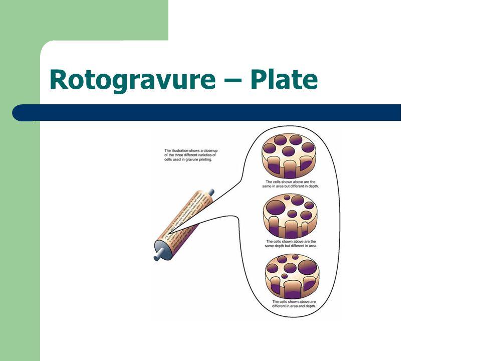 Rotogravure – Plate