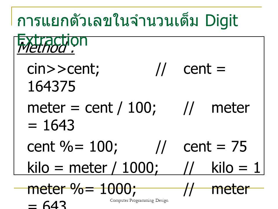 การแยกตัวเลขในจำนวนเต็ม Digit Extraction