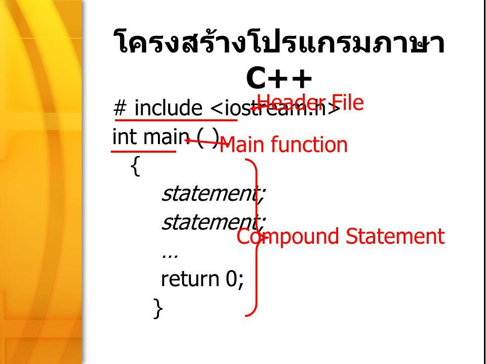 โครงสร้างโปรแกรมภาษา C++