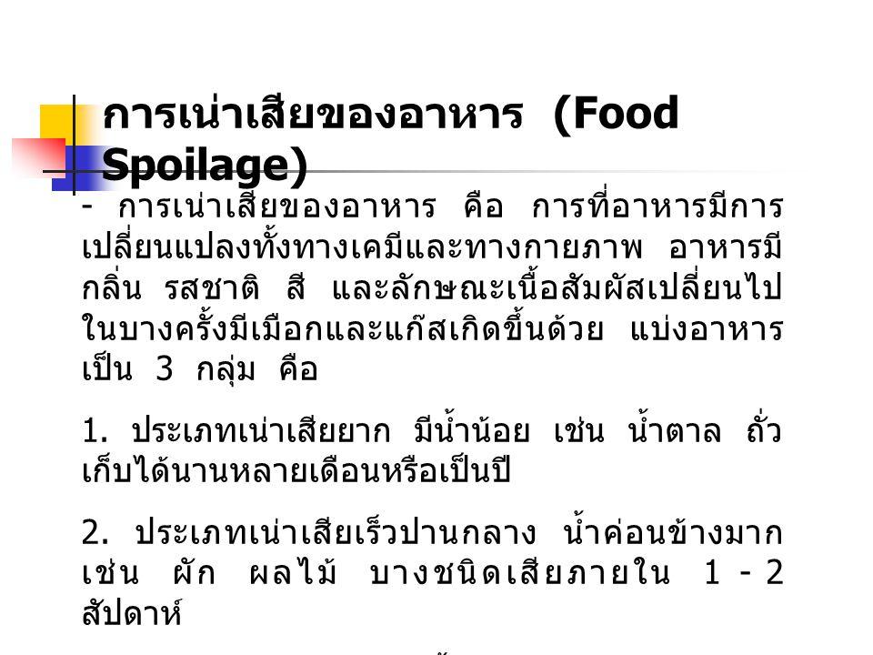 การเน่าเสียของอาหาร (Food Spoilage)