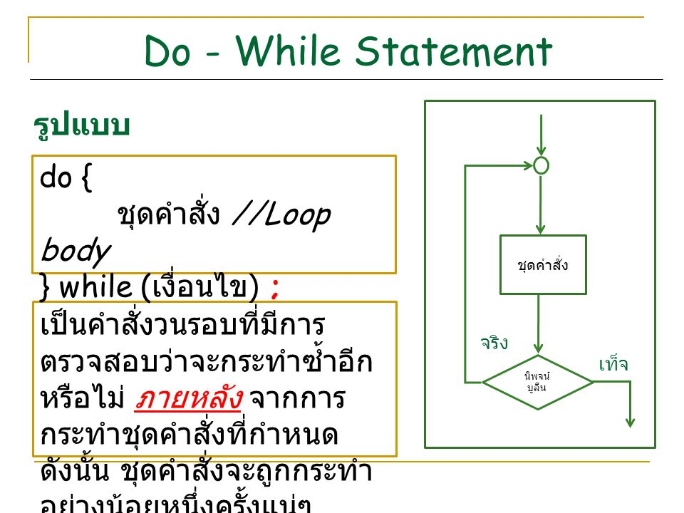 Do - While Statement รูปแบบ do { ชุดคำสั่ง //Loop body