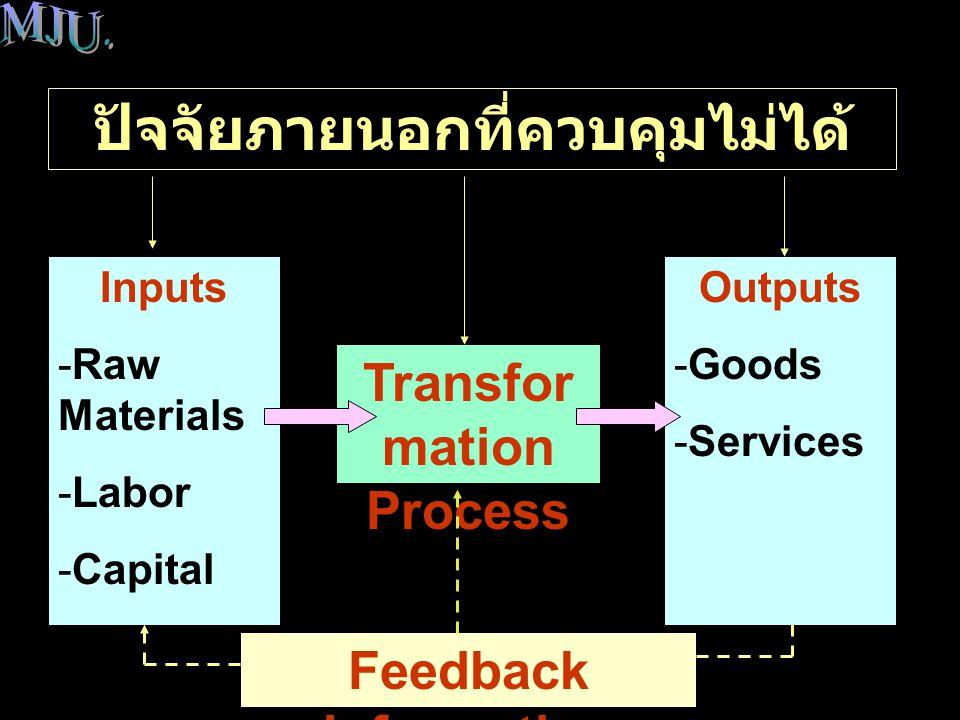 ภาพรวมของการจัดการดำเนินงาน(บทนำ)