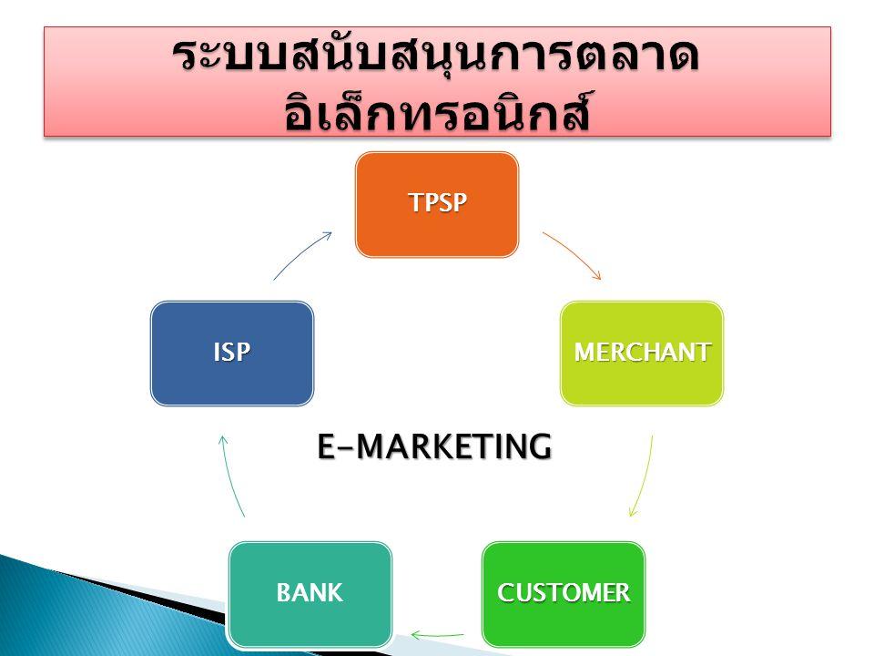 ระบบสนับสนุนการตลาดอิเล็กทรอนิกส์