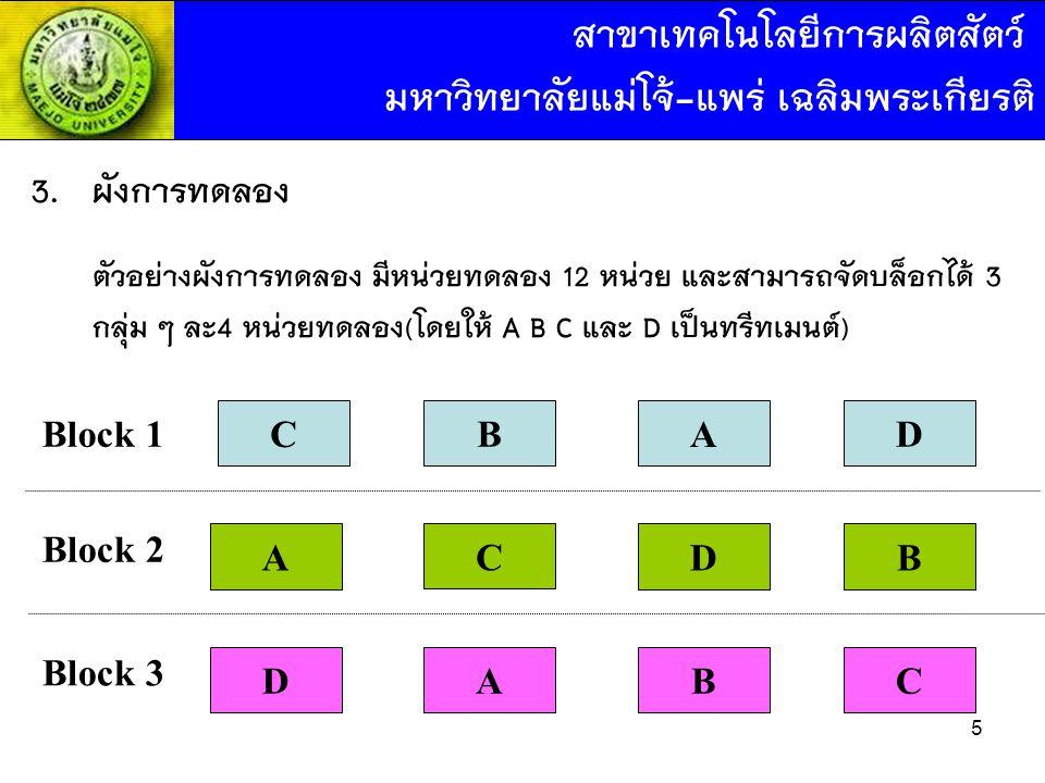 Block 1 C B A D Block 2 A C D B Block 3 D A B C