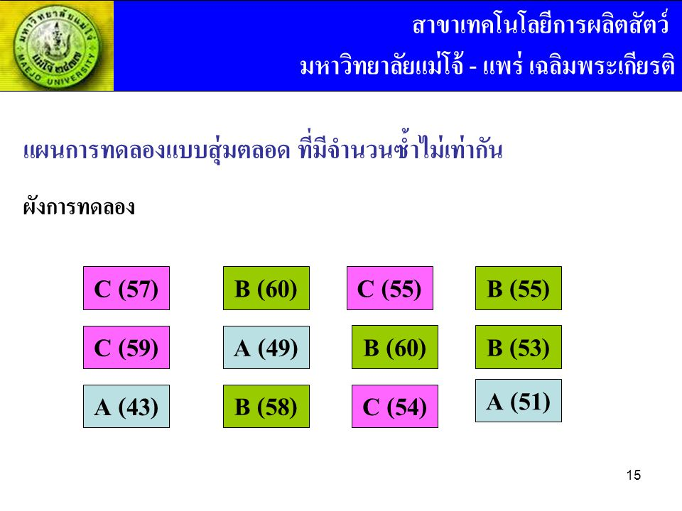 C (57) A (51) B (60) C (55) C (54) B (53) B (58) C (59) A (43) A (49)