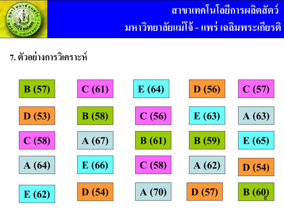 B (57) C (61) E (64) D (56) C (57) D (53) B (58) C (56) E (63) A (63)