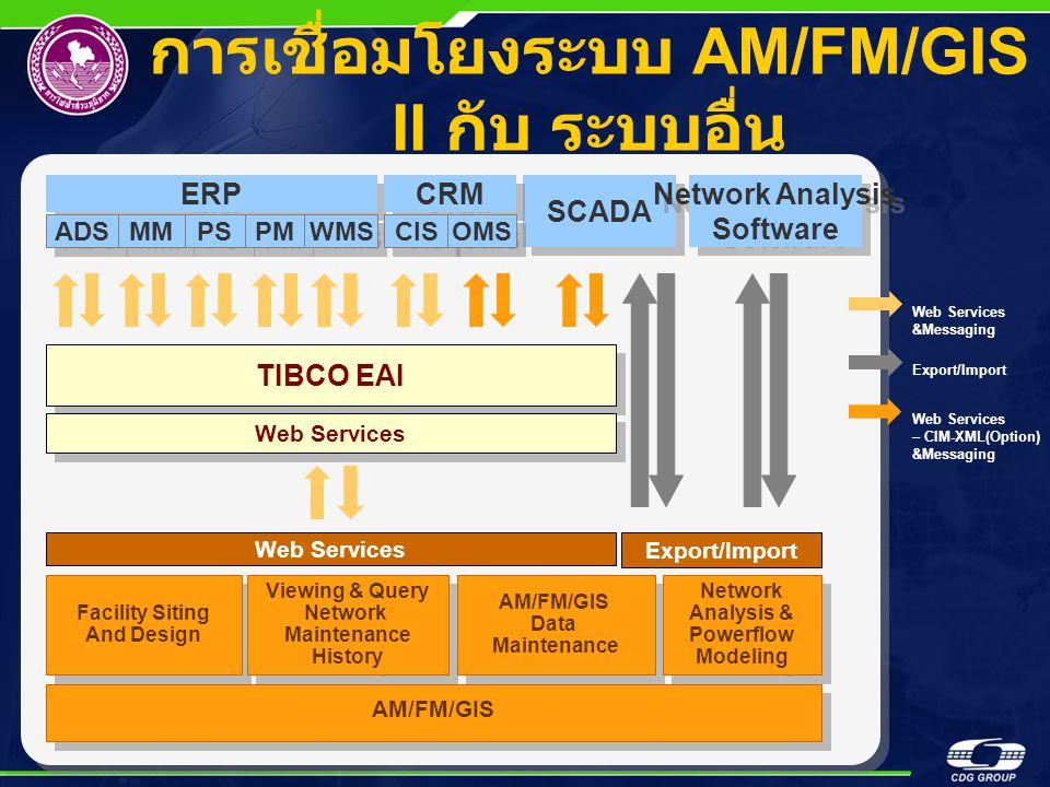 การเชื่อมโยงระบบ AM/FM/GIS II กับ ระบบอื่น