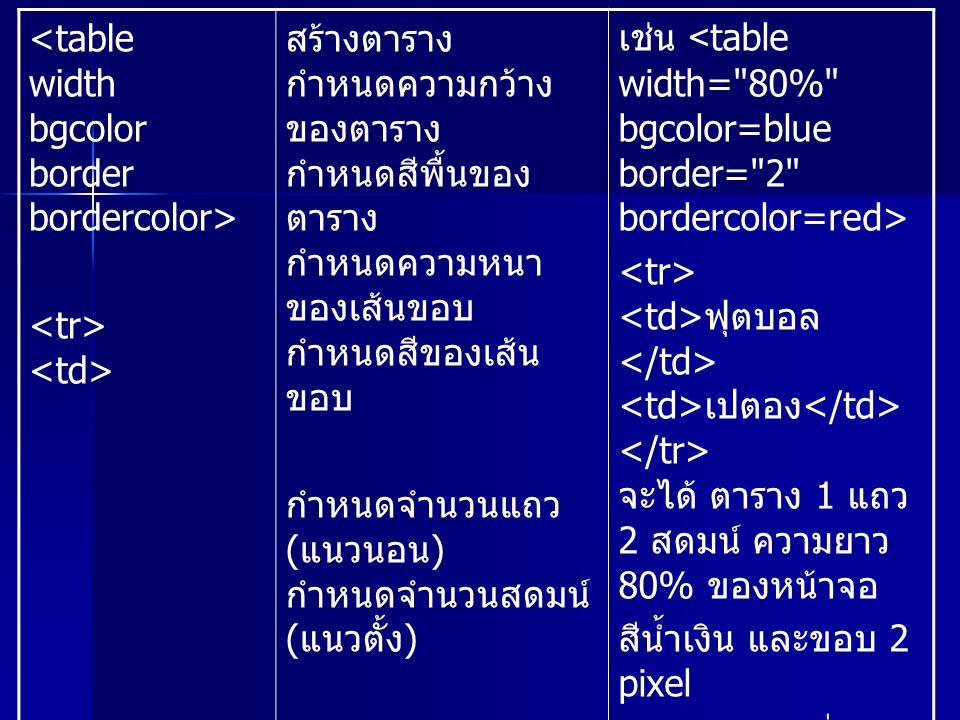 <table width bgcolor border bordercolor>