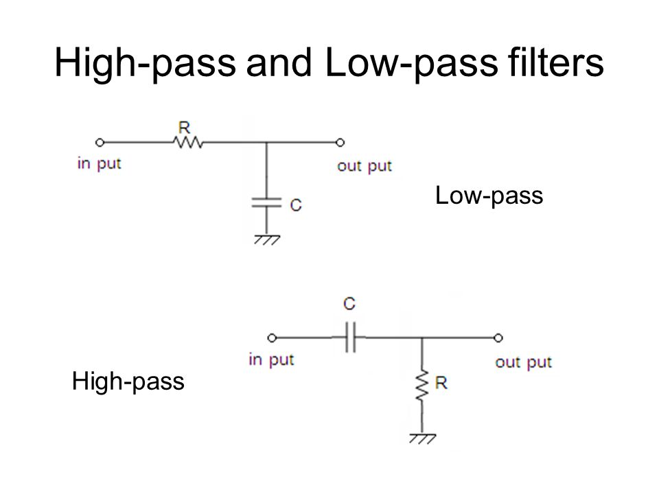 High-pass and Low-pass filters