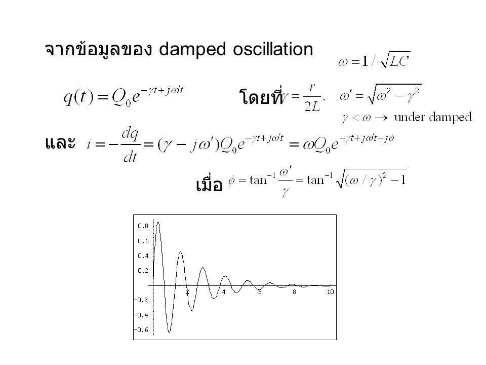 จากข้อมูลของ damped oscillation