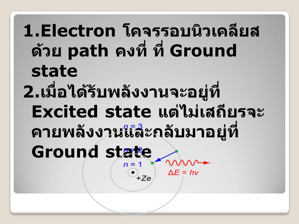 1.Electron โคจรรอบนิวเคลียสด้วย path คงที่ ที่ Ground state