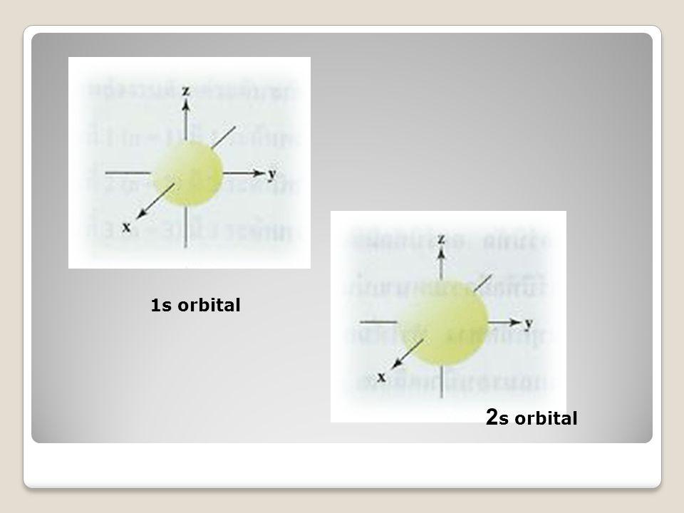 1s orbital 2s orbital
