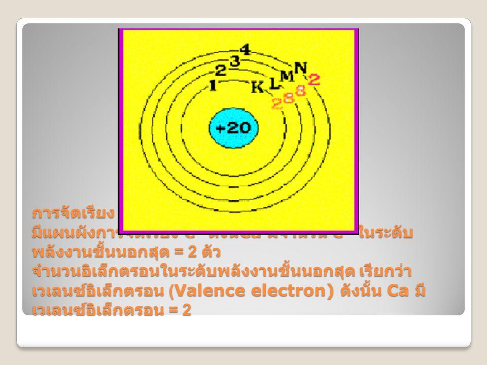 การจัดเรียง e- ของธาตุ Ca = 2 , 8 , 8 , 2 มีแผนผังการจัดเรียง e- ดังนี้Ca มีจำนวน e- ในระดับพลังงานชั้นนอกสุด = 2 ตัว จำนวนอิเล็กตรอนในระดับพลังงานชั้นนอกสุด เรียกว่า เวเลนซ์อิเล็กตรอน (Valence electron) ดังนั้น Ca มีเวเลนซ์อิเล็กตรอน = 2
