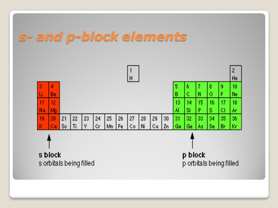 s- and p-block elements