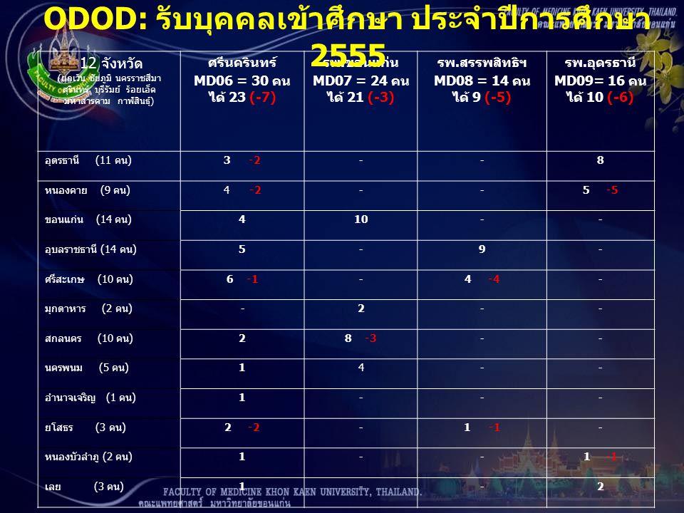 ODOD: รับบุคคลเข้าศึกษา ประจำปีการศึกษา 2555