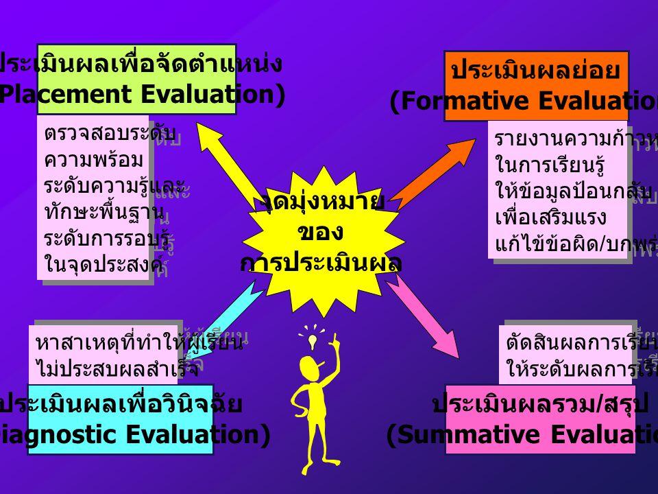 ประเมินผลเพื่อจัดตำแหน่ง (Placement Evaluation) ประเมินผลย่อย
