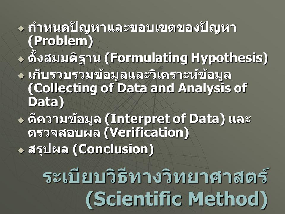 ระเบียบวิธีทางวิทยาศาสตร์ (Scientific Method)