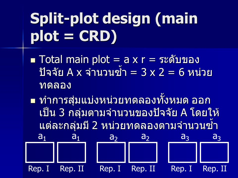 Split-plot design (main plot = CRD)