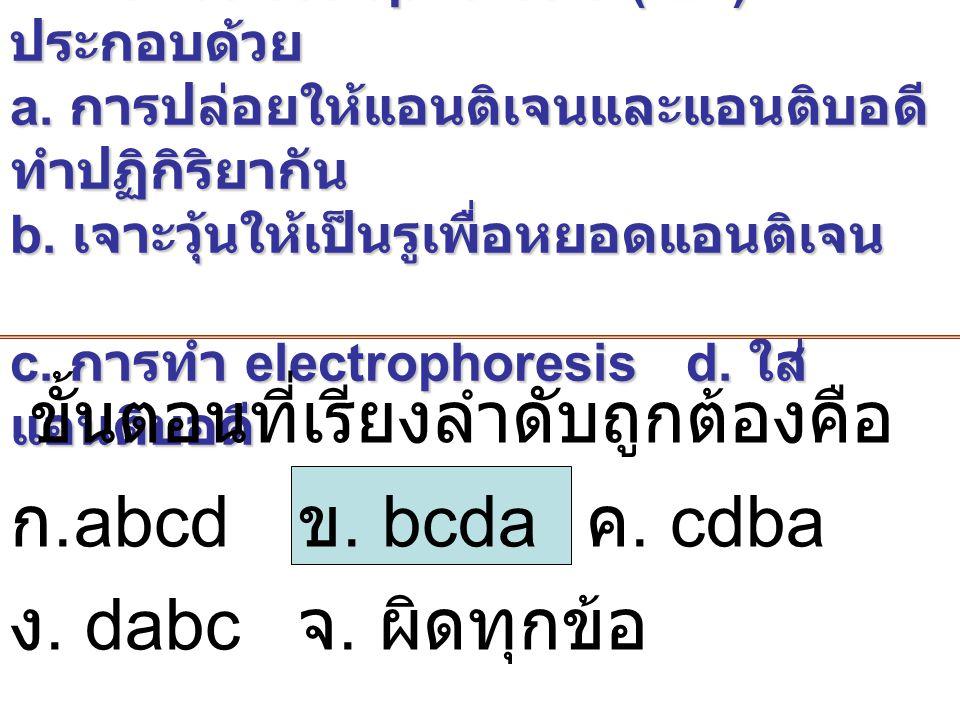 ขั้นตอนที่เรียงลำดับถูกต้องคือ abcd ข. bcda ค. cdba