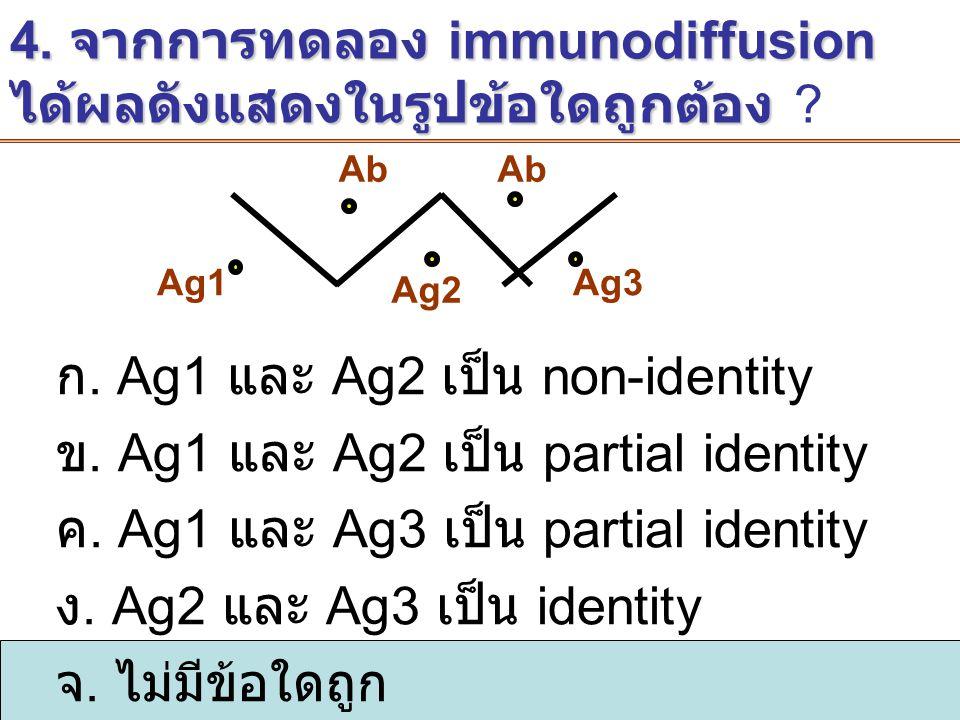 4. จากการทดลอง immunodiffusion ได้ผลดังแสดงในรูปข้อใดถูกต้อง