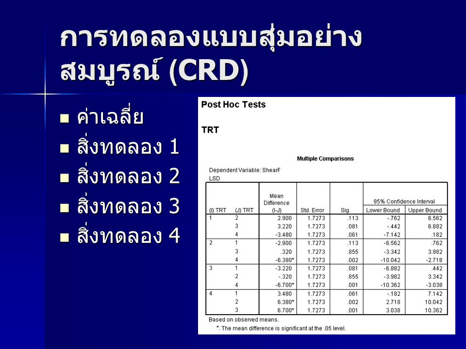 การทดลองแบบสุ่มอย่างสมบูรณ์ (CRD)
