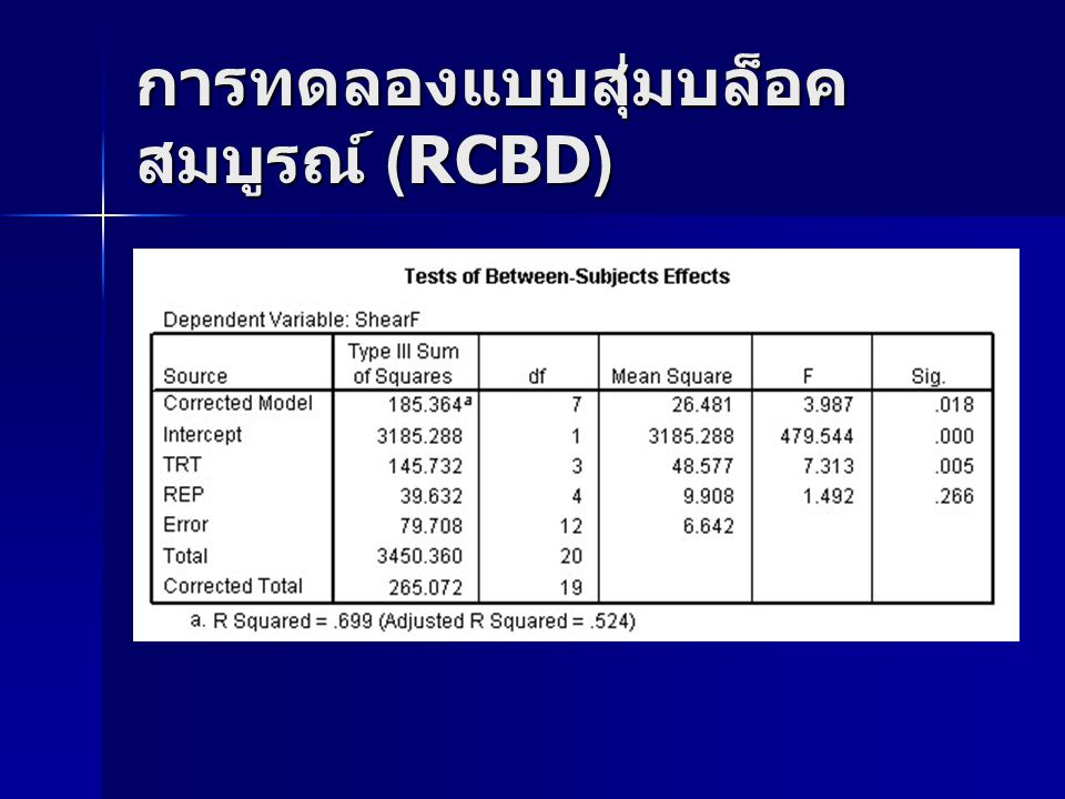 การทดลองแบบสุ่มบล็อคสมบูรณ์ (RCBD)