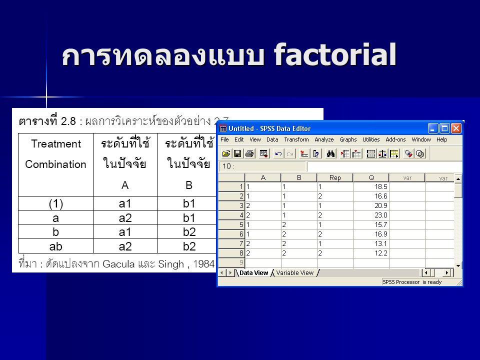 การทดลองแบบ factorial