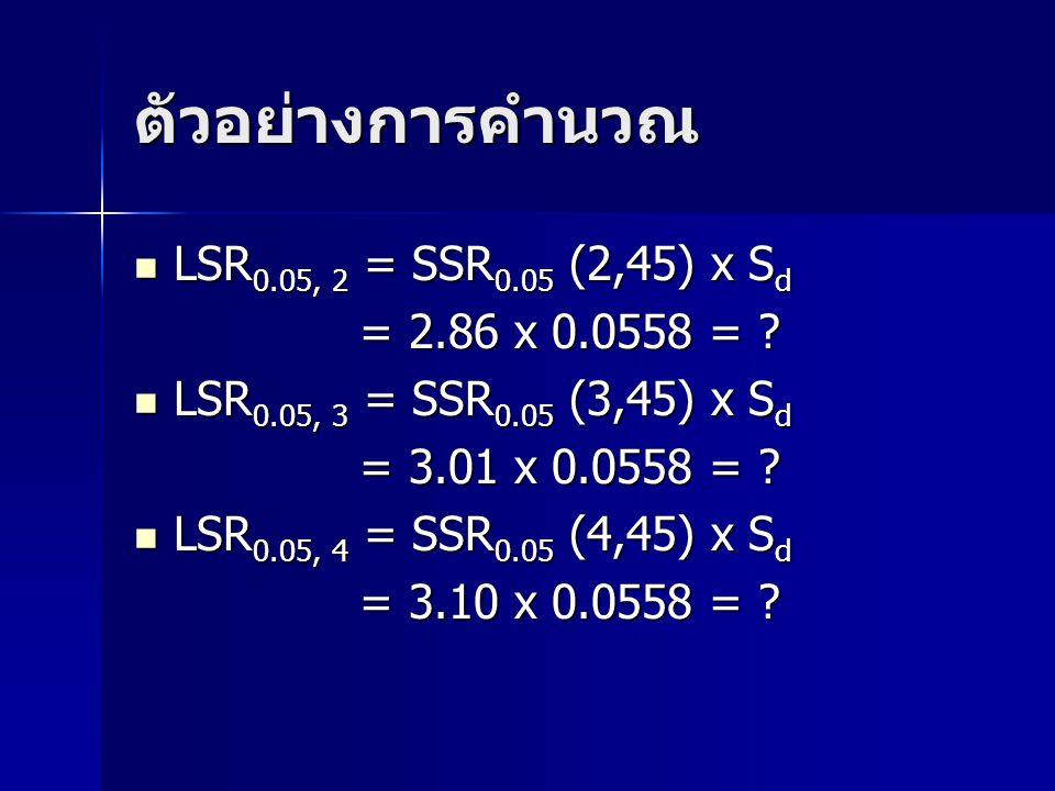ตัวอย่างการคำนวณ LSR0.05, 2 = SSR0.05 (2,45) x Sd = 2.86 x 0.0558 =