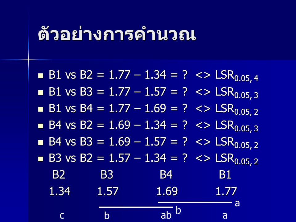 ตัวอย่างการคำนวณ B1 vs B2 = 1.77 – 1.34 = <> LSR0.05, 4