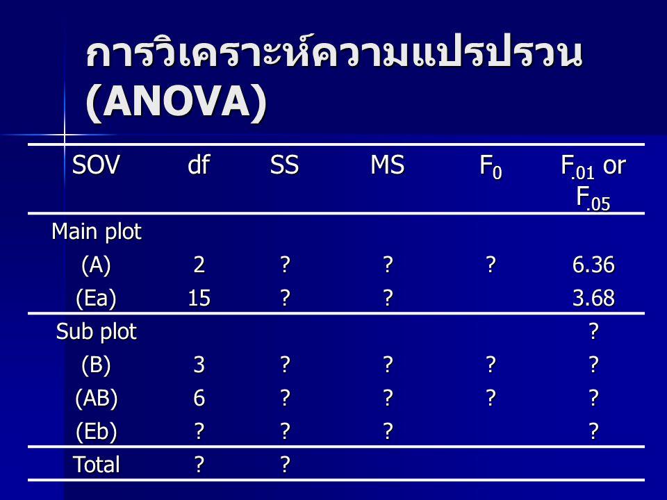 การวิเคราะห์ความแปรปรวน (ANOVA)