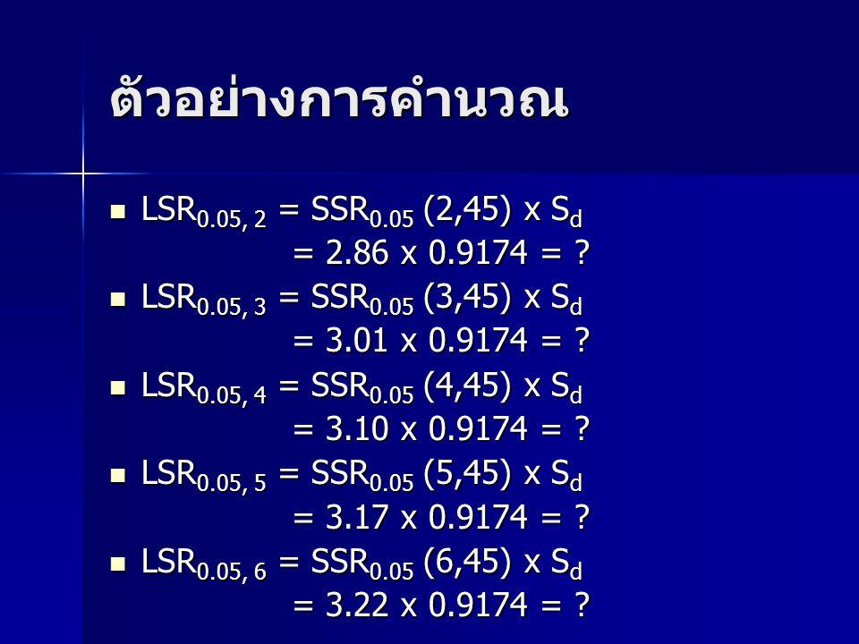 ตัวอย่างการคำนวณ LSR0.05, 2 = SSR0.05 (2,45) x Sd = 2.86 x 0.9174 =