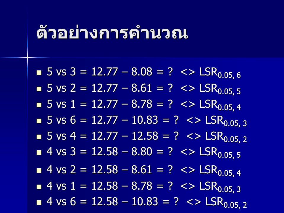 ตัวอย่างการคำนวณ 5 vs 3 = 12.77 – 8.08 = <> LSR0.05, 6
