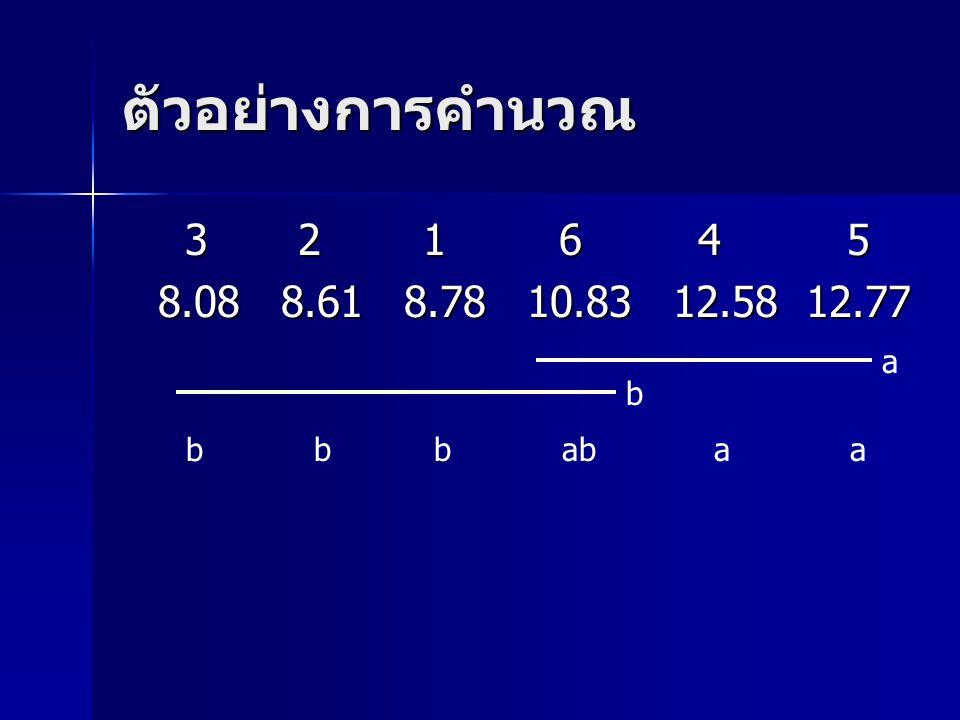 ตัวอย่างการคำนวณ 3 2 1 6 4 5 8.08 8.61 8.78 10.83 12.58 12.77 a b b b