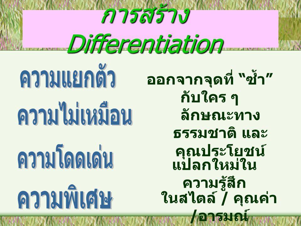 การสร้าง Differentiation