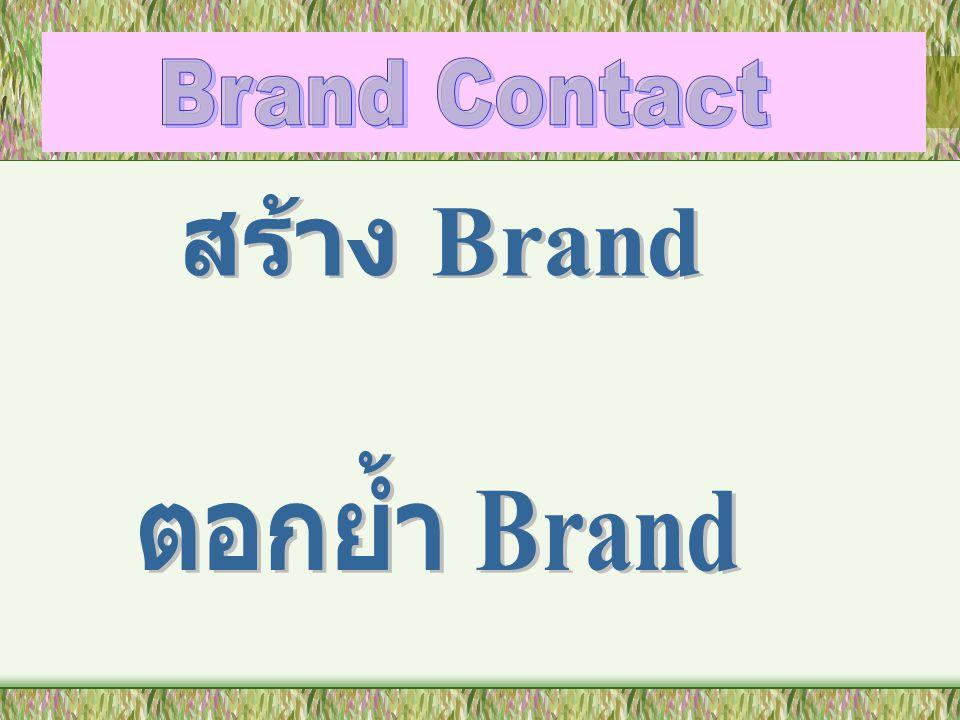 Brand Contact สร้าง Brand ตอกย้ำ Brand