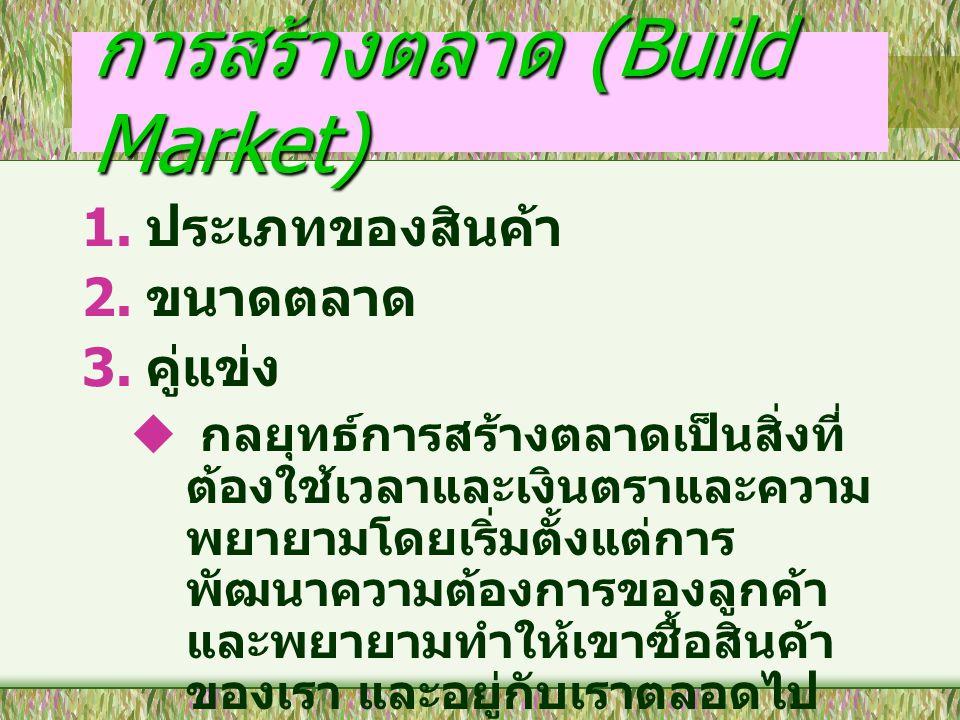 การสร้างตลาด (Build Market)