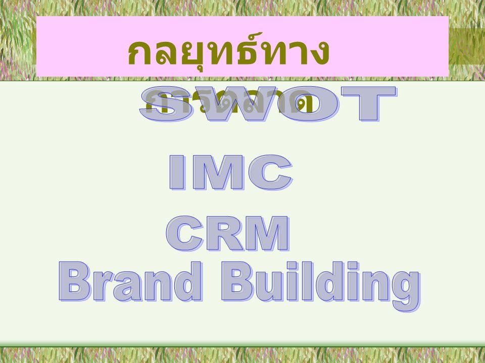 กลยุทธ์ทางการตลาด SWOT IMC CRM Brand Building