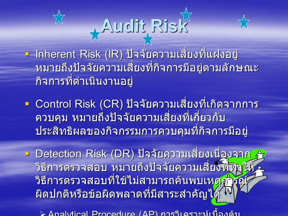 Audit Risk Inherent Risk (IR) ปัจจัยความเสี่ยงที่แฝงอยู่ หมายถึงปัจจัยความ เสี่ยงที่กิจการมีอยู่ตามลักษณะกิจการที่ดำเนินงานอยู่