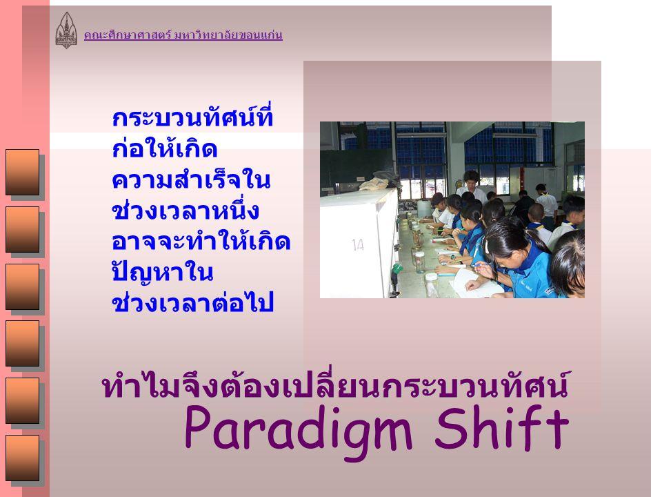 Paradigm Shift ทำไมจึงต้องเปลี่ยนกระบวนทัศน์