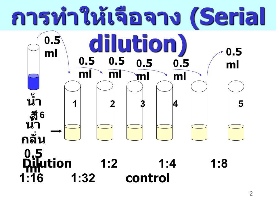 การทำให้เจือจาง (Serial dilution)