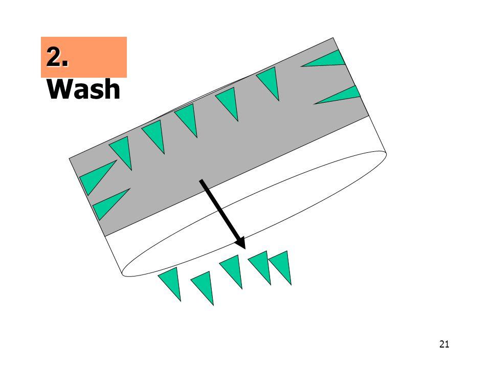 2. Wash