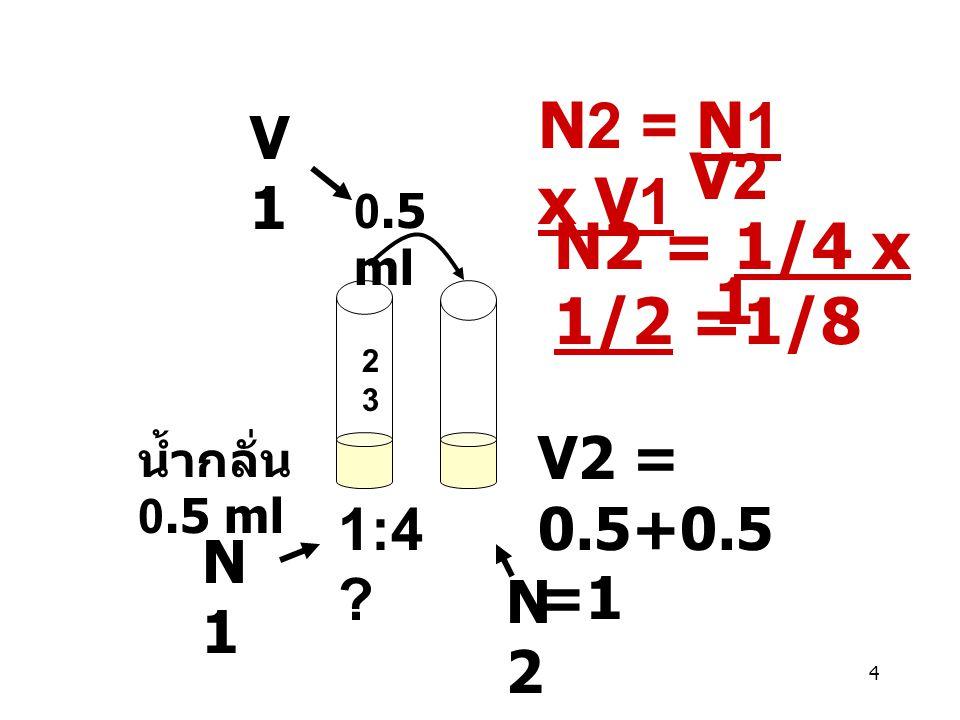 N2 = N1 x V1 V2 N2 = 1/4 x 1/2 =1/8 1 V1 V2 = 0.5+0.5 =1 1:4 N1 N2