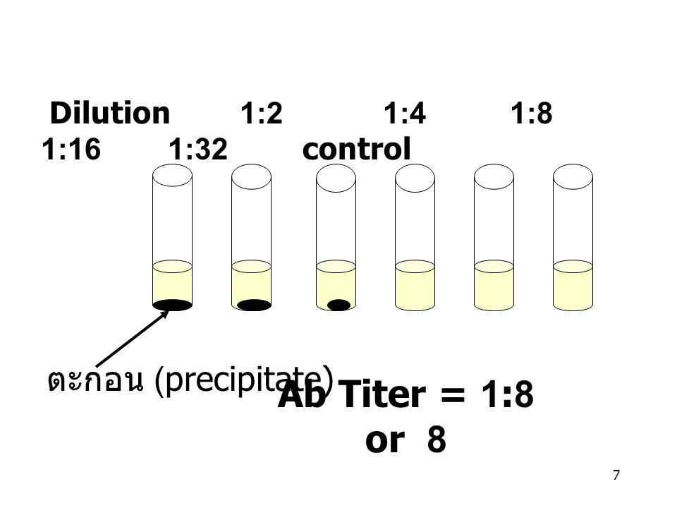 Ab Titer = 1:8 or 8 ตะกอน (precipitate)