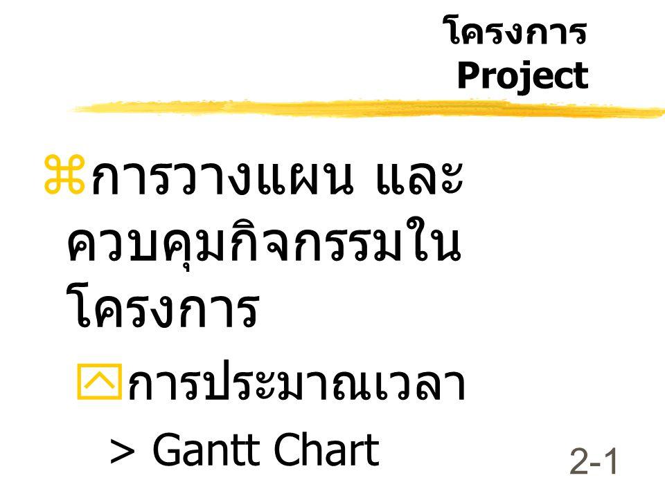การวางแผน และ ควบคุมกิจกรรมในโครงการ
