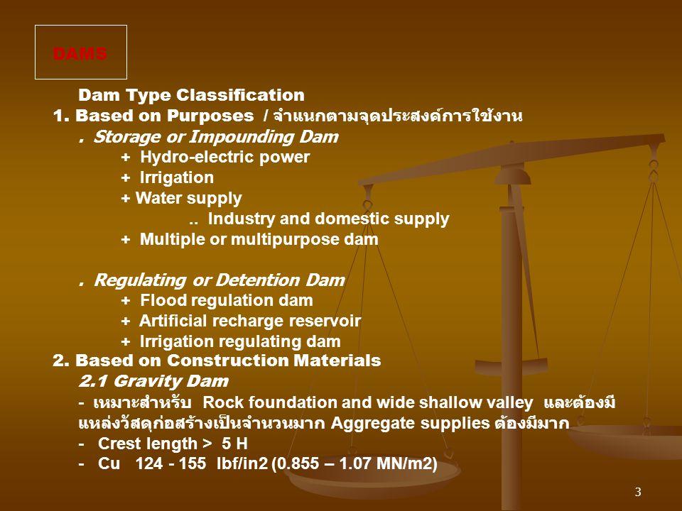 DAMS Dam Type Classification. 1. Based on Purposes / จำแนกตามจุดประสงค์การใช้งาน. . Storage or Impounding Dam.