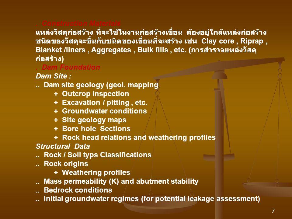 . Construction Materials