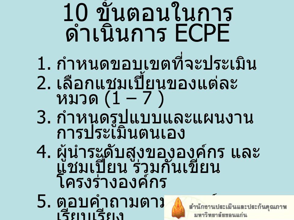 10 ขั้นตอนในการดำเนินการ ECPE
